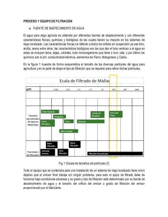 PROCESO Y EQUIPO DE FILTRACION FUENTE DE BASTECIMIENTO DE AGUA El agua para riego agrícola es obtenida por diferentes fuen...