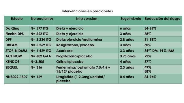 Manejo de la prediabetes