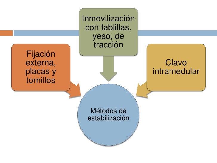 RIEGO DE LA HERIDA<br /><ul><li>El riego es un componente clave para prevenir la infección después de una fractura abierta...