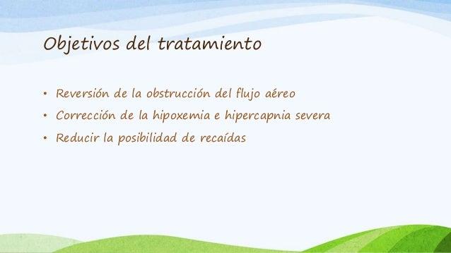 Manejo del asma de urgencias Slide 2