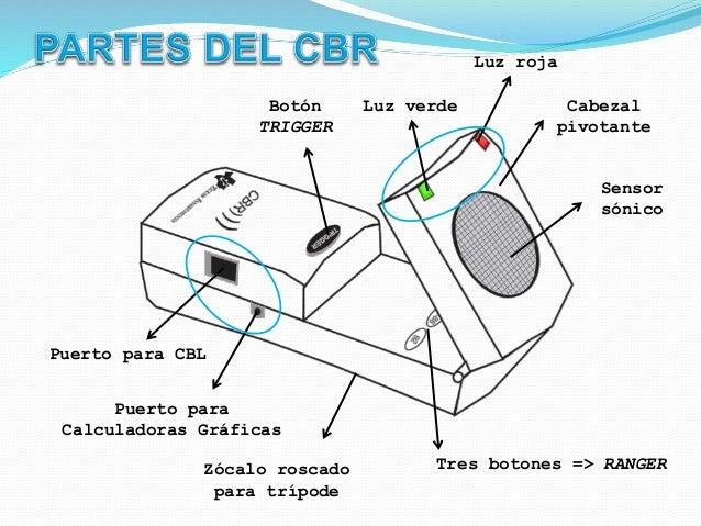 Luz roja Luz verde Cabezal pivotante Botón TRIGGER Sensor sónico Puerto para CBL Puerto para Calculadoras Gráficas Zócalo ...