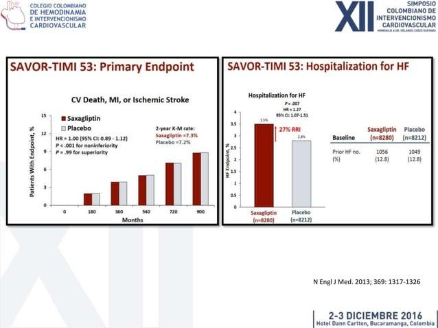 N Engl J Med. 2015; 373: 2247-2257 Resultados CV y metabólicos Lixisenatide