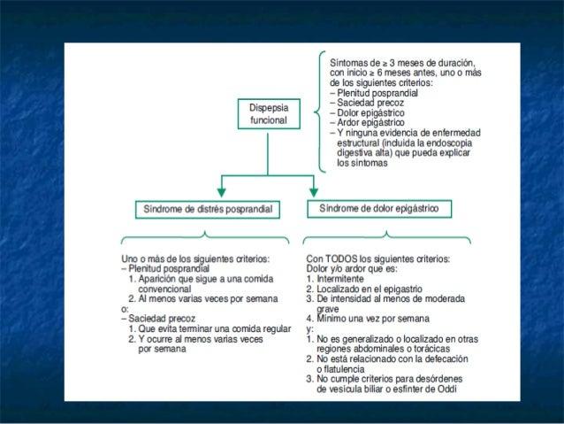 CLASIFICACION DISPEPSIA3.- DISPEPSIA ORGANICA:3.- DISPEPSIA ORGANICA: Causas mas frecuentesCausas mas frecuentes::- Ulcer...