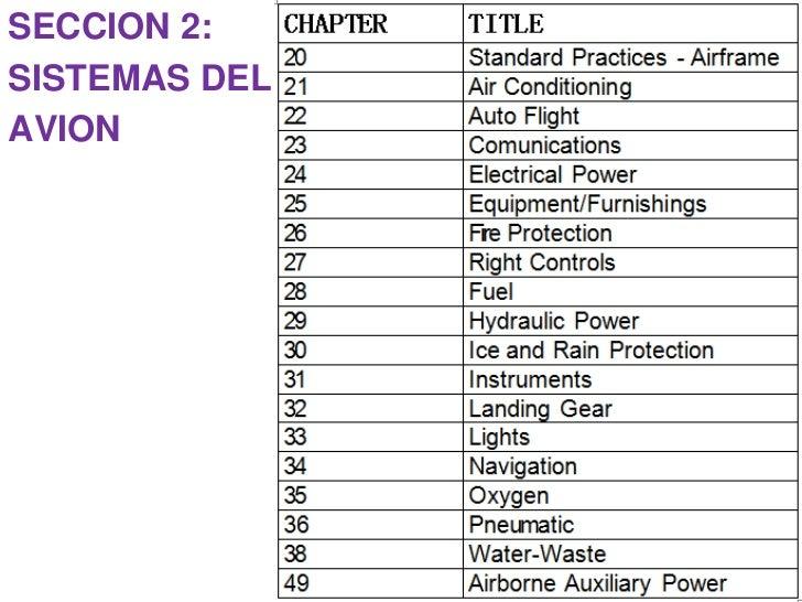 Manejo de manuales de aviacion