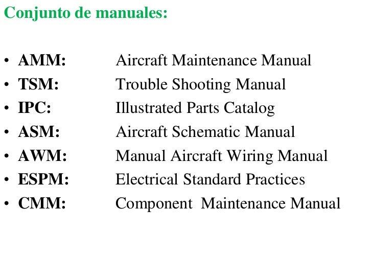 Boeing Standard Practices Wiring Manual