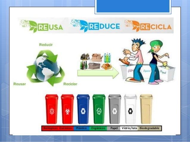 ¿QUÉ ES LA BASURA?  La basura está formada por los productos de consumo que desechamos, al igual que por sus envases y em...