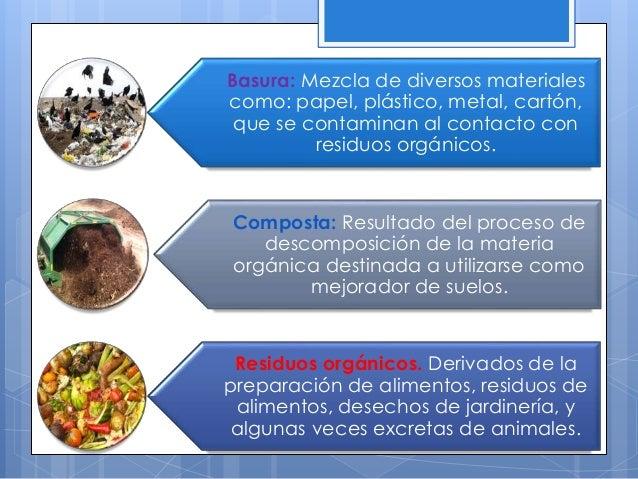Basura: Mezcla de diversos materiales como: papel, plástico, metal, cartón, que se contaminan al contacto con residuos org...