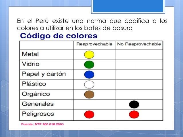 Ubicación de los contenedores en tu escuela En términos generales debe ser:  Un área seca y techada, con orden y de fácil...