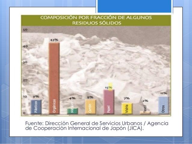 Gestión integral de los residuos sólidos en la Institución Educativa  Permite elaborar e institucionalizar una propuesta ...