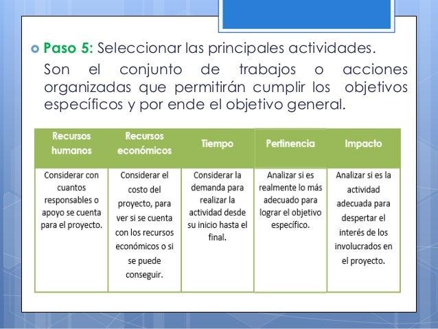  Paso 8: Identificar responsables de las actividades. Es la persona que asume la tarea o actividad, debiendo figurar clar...