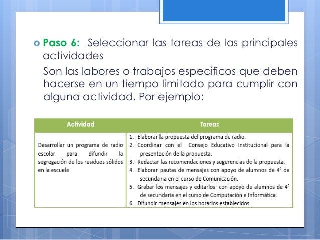 Etapa 3: Ejecución del plan de minimización y reaprovechamiento de los residuos sólidos en la escuela El desarrollo del pl...