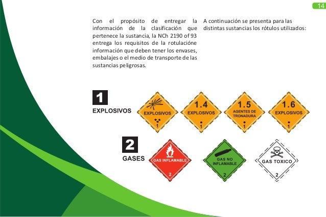 14 Con el propósito de entregar la información de la clasificación que pertenece la sustancia, la NCh 2190 of 93 entrega l...