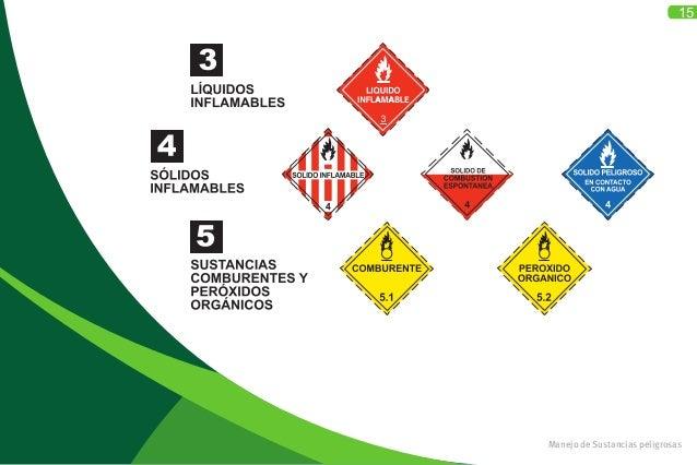 15 Manejo de Sustancias peligrosas