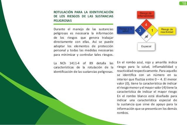 18 ROTULACIÓN PARA LA IDENTIFICACIÓN DE LOS RIESGOS DE LAS SUSTANCIAS PELIGROSAS Durante el manejo de las sustancias pelig...