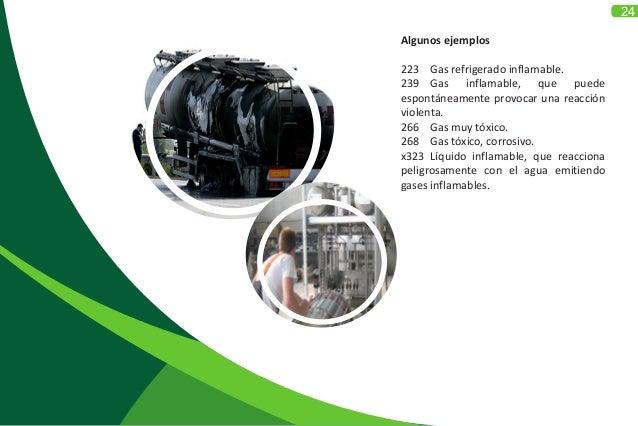 24 Algunos ejemplos 223 Gas refrigerado inflamable. 239 Gas inflamable, que puede espontáneamente provocar una reacción vi...