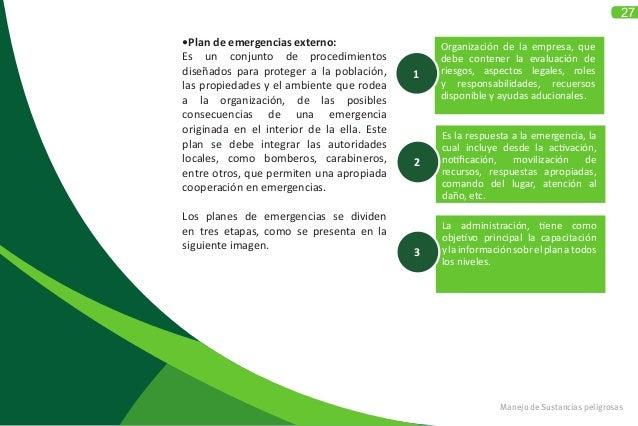 27 Manejo de Sustancias peligrosas •Plan de emergencias externo: Es un conjunto de procedimientos diseñados para proteger ...