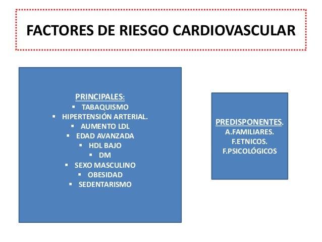 Manejo extrahospitalario de la Insuficiencia Cardiaca.