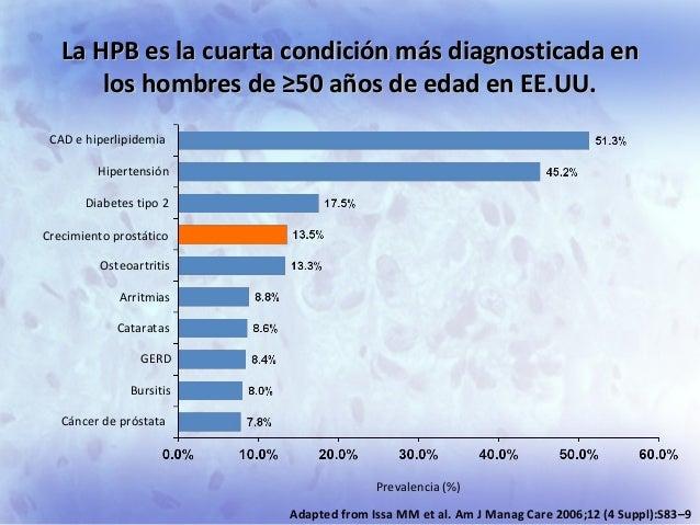 La HPB es la cuarta condición más diagnosticada enLa HPB es la cuarta condición más diagnosticada en los hombres de ≥50 añ...