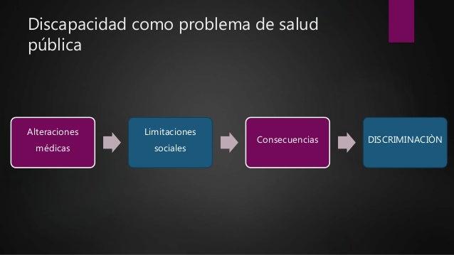 Discapacidad como problema de salud pública Alteraciones médicas Limitaciones sociales Consecuencias DISCRIMINACIÒN