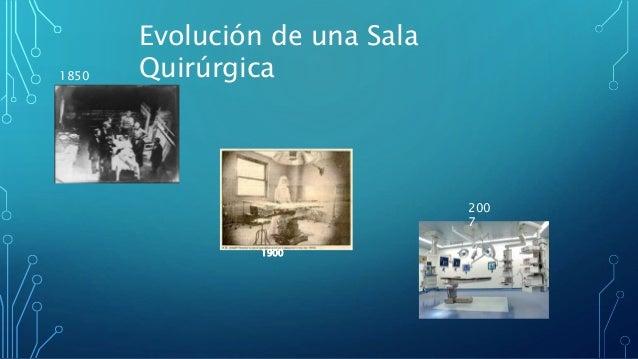 1900 200 7 1850 Evolución de una Sala Quirúrgica