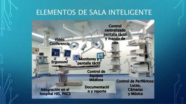 ELEMENTOS DE SALA INTELIGENTE Monitores y pantalla táctil Control de Equipos Médicos Ergonomí a Documentació n y reporteIn...