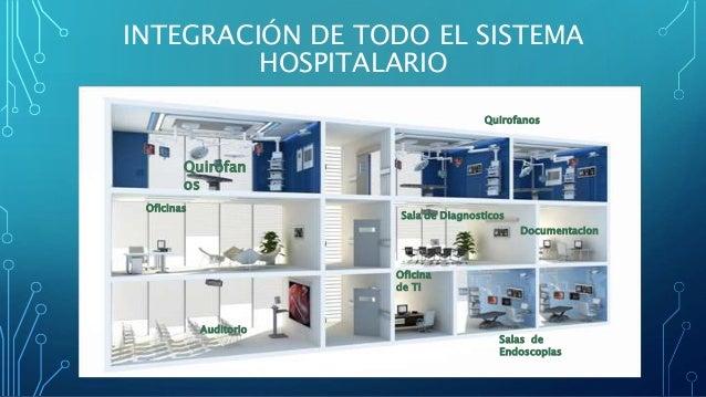 INTEGRACIÓN DE TODO EL SISTEMA HOSPITALARIO Salas de Endoscopias Auditorio Oficinas Documentacion Sala de Diagnosticos Ofi...