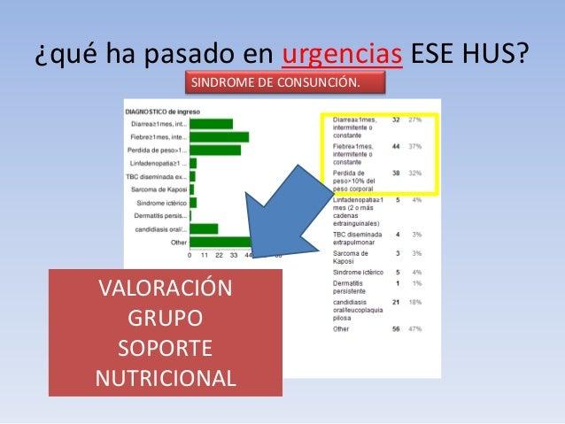 DISFUNCIÓN SNC. 30% (38 ptes)  Absceso cerebral.