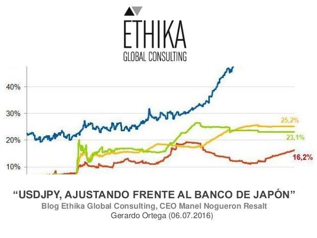 """""""USDJPY, AJUSTANDO FRENTE AL BANCO DE JAPÓN"""" Blog Ethika Global Consulting, CEO Manel Nogueron Resalt Gerardo Ortega (06.0..."""