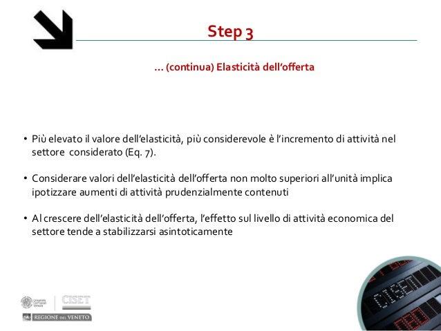 Step 3… (continua) Elasticità dell'offerta• Più elevato il valore dell'elasticità, più considerevole è l'incremento di att...