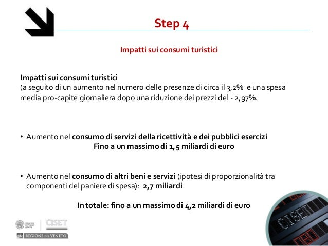 Step 4Impatti sui consumi turisticiImpatti sui consumi turistici(a seguito di un aumento nel numero delle presenze di circ...