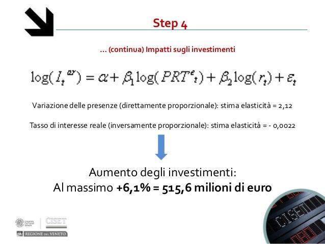 Step 4… (continua) Impatti sugli investimentiVariazione delle presenze (direttamente proporzionale): stima elasticità = 2,...