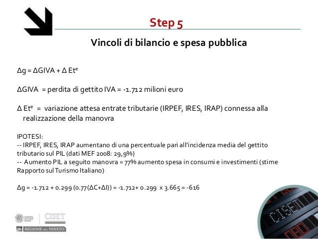 Step 5Vincoli di bilancio e spesa pubblicaΔg = ΔGIVA + Δ EteΔGIVA = perdita di gettito IVA = -1.712 milioni euroΔ Ete = va...