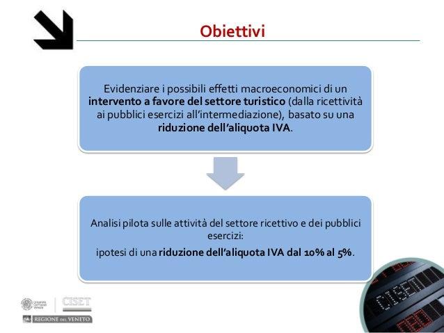 ObiettiviEvidenziare i possibili effetti macroeconomici di unintervento a favore del settore turistico (dalla ricettivitàa...