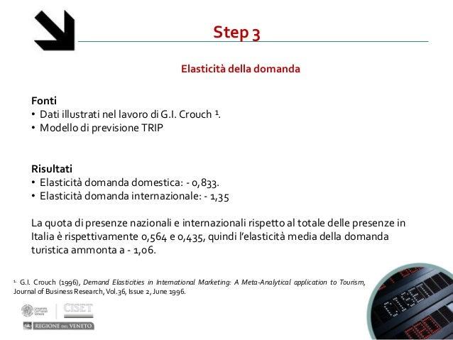Step 3Elasticità della domandaFonti• Dati illustrati nel lavoro di G.I. Crouch ¹.• Modello di previsioneTRIPRisultati• Ela...