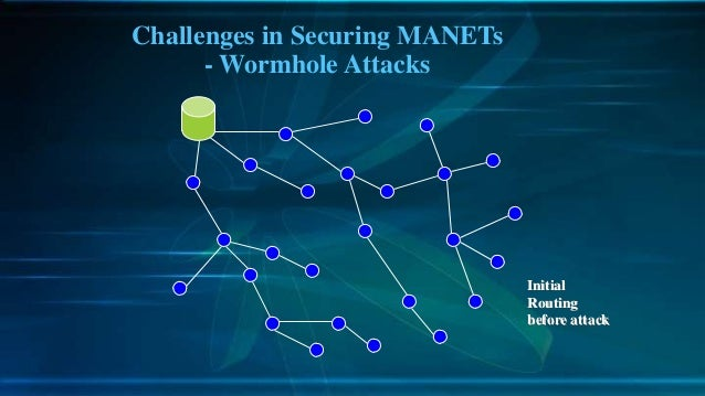 securing manet from routing attacks Here each node behaves as a router for routing the  vulnerable to different types of security attacks manet  authentic security measures for securing.