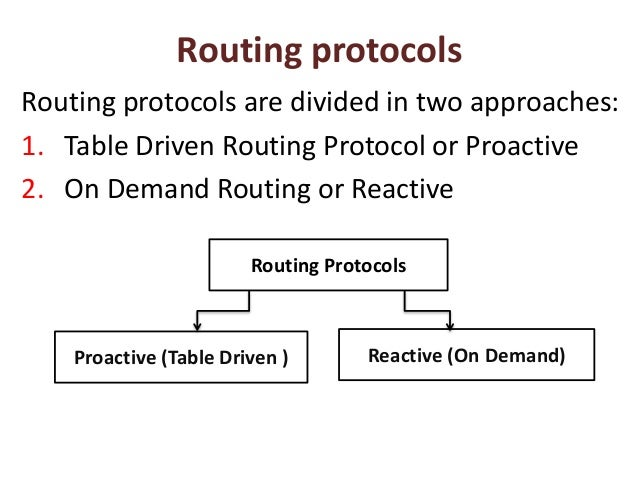 routing protocol thesis Abstract—routing is a vital part of a communication network that enables data transmission over a local and wide area networks each routing protocol has.