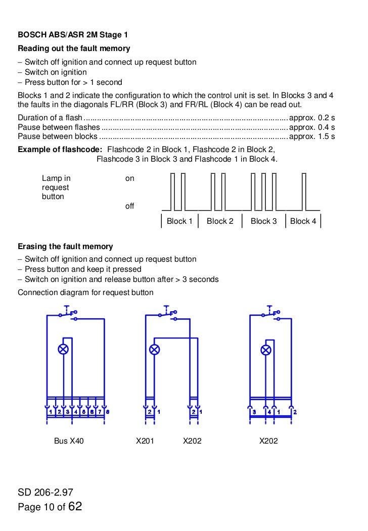 man f2000 codes 10 728?cb\=1347263174 man tgx fuse box layout fuse relay box \u2022 edmiracle co  at n-0.co