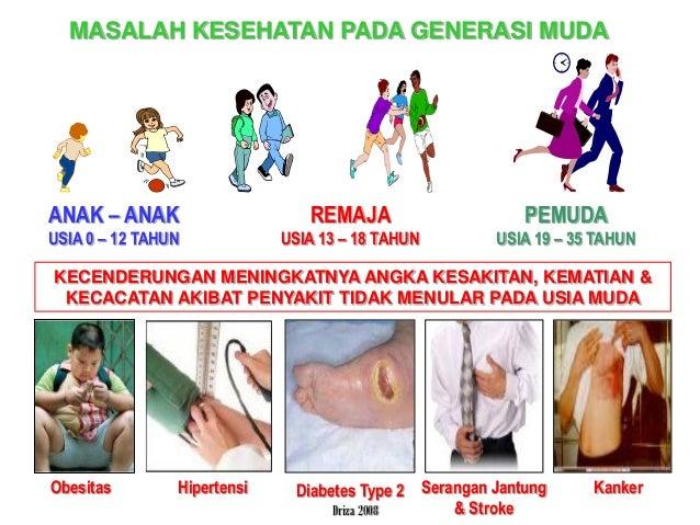 Pencegahan dan Penanggulangan Osteoartritis