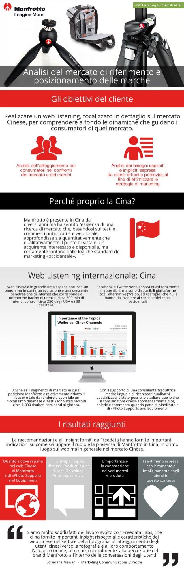 Case History - Manfrotto - Web Listening per comprendere le dinamiche del mercato orientale.