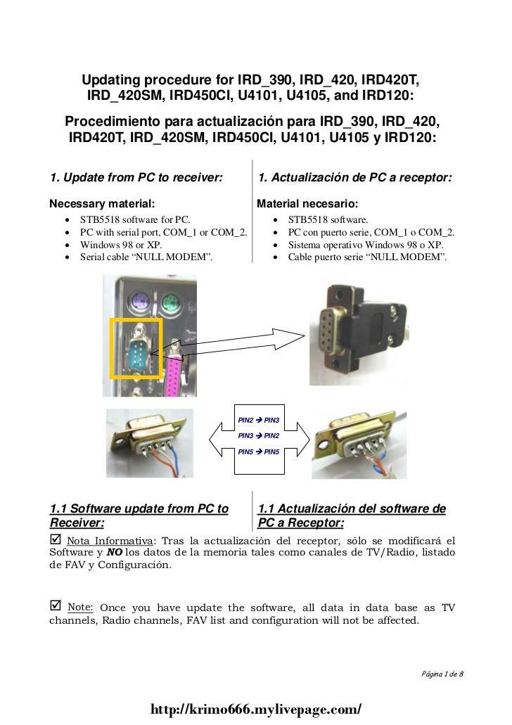Updating procedure for IRD_390, IRD_420, IRD420T,       IRD_420SM, IRD450CI, U4101, U4105, and IRD120:  Procedimiento para...