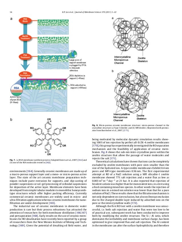 inorganic membranes synthesis characteristics and applications