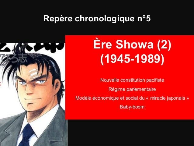 Découverte du manga (4) - Support de diffusion pour tous Slide 2