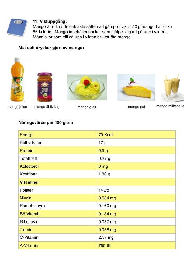 kalorier i mango
