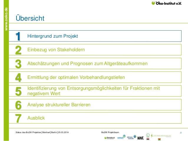 Status des Best of two worlds Projekts - Länderbeispiel Ghana Slide 2