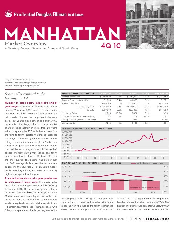 Manhattan Market Overview                                                                                               4Q...