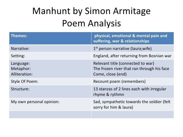manhunt poem A basic beginners powerpoint on the poem 'the manhunt' by simon armitage it takes students through the initial analysis of the poem, and then links to the exploring language and imagery of the poem.
