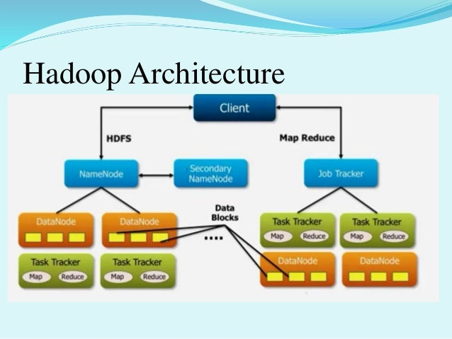 Bigdata analytics using hadoop for Hadoop 1 architecture