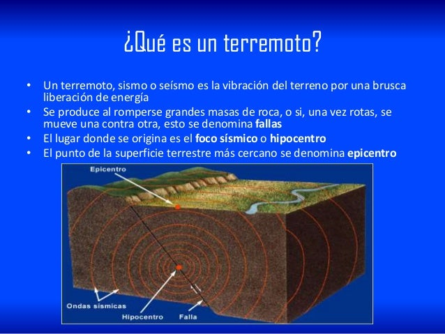 Manifestaciones de la energía interna de la tierra Slide 2