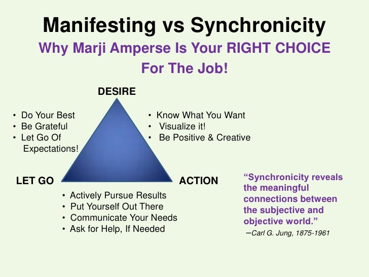 Manifesting vs Synchronicity<br />Why Marji Amperse Is Your RIGHT CHOICE <br />For The Job!<br />DESIRE<br /><ul><li> Know...