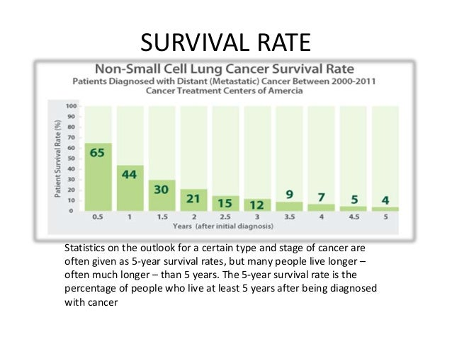 Lung Cancer 70952168